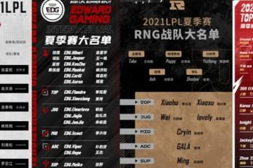LPL17队夏季赛名单一览春季赛前四依旧称霸IG能否突出重围