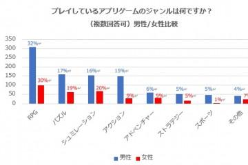 在日本手游市场做IP联动有哪些讲究这份报告很有参考价值